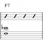 Klavierunterricht Bickenbach Bud Powell Voicings